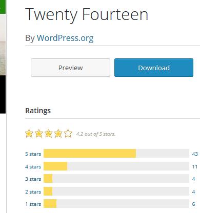 Theme rating on WordPress.org