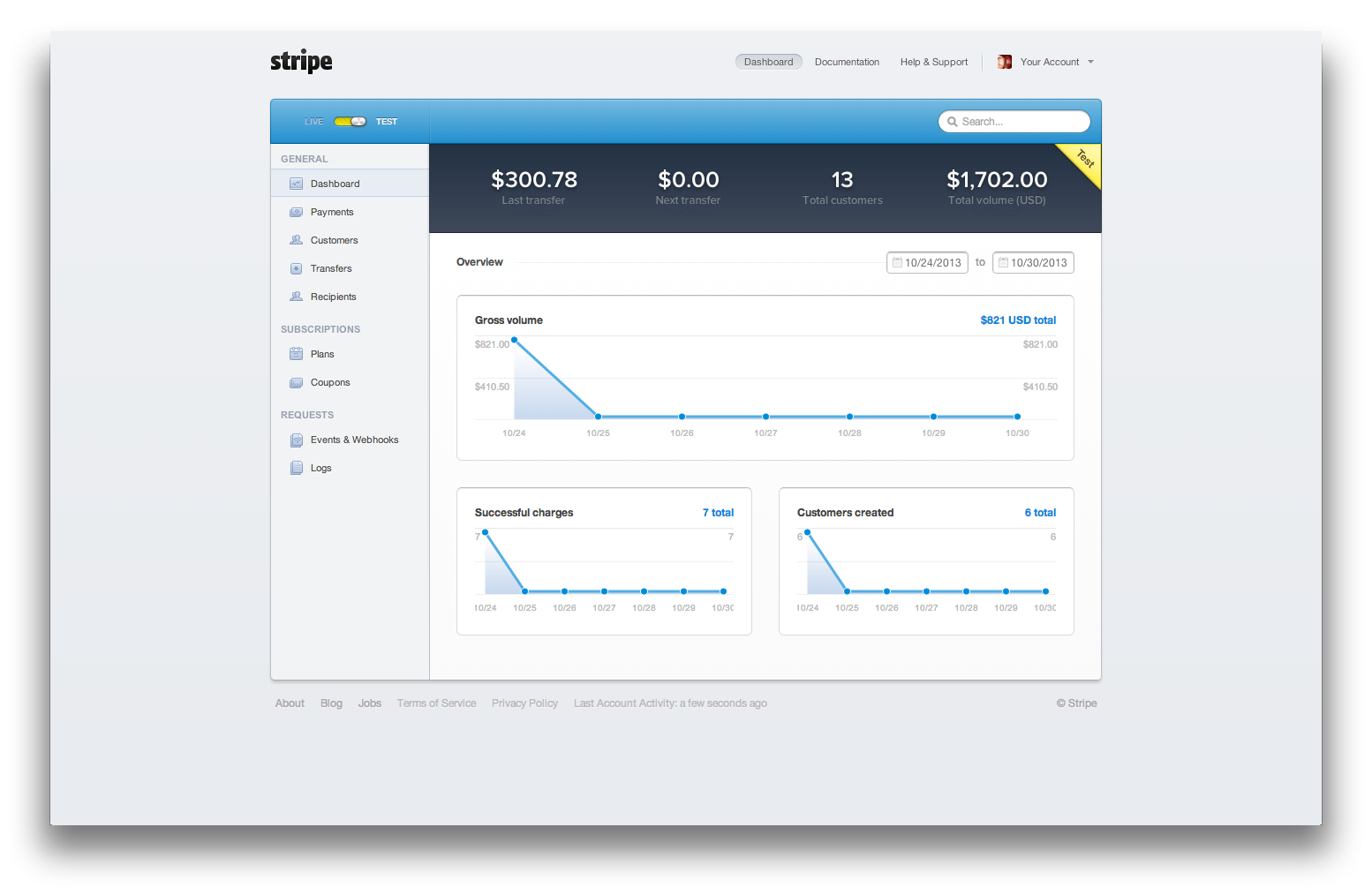 Stripe Overview Admin Page
